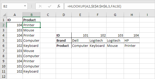 hlookup in excel  Lookup