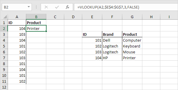 Ediblewildsus  Winning Lookup Amp Reference Functions In Excel  Easy Excel Tutorial With Goodlooking Vlookup Function In Excel With Comely Covariance Excel Also How To Do Linear Regression In Excel In Addition Personal Financial Statement Excel And Excel Filters As Well As Excel Forums Additionally Excel  Row Limit From Exceleasycom With Ediblewildsus  Goodlooking Lookup Amp Reference Functions In Excel  Easy Excel Tutorial With Comely Vlookup Function In Excel And Winning Covariance Excel Also How To Do Linear Regression In Excel In Addition Personal Financial Statement Excel From Exceleasycom