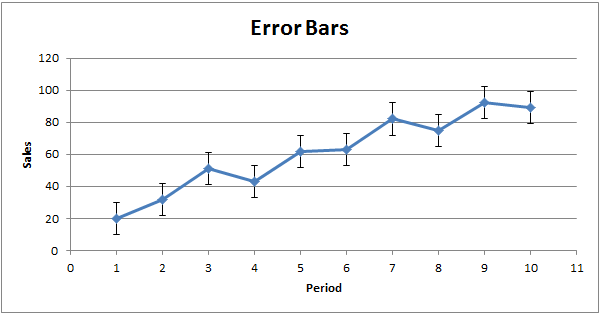 Descriptive Statistics with Excel