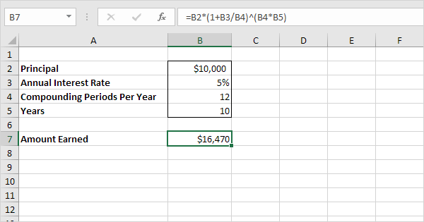 compound interest in excel easy excel tutorial