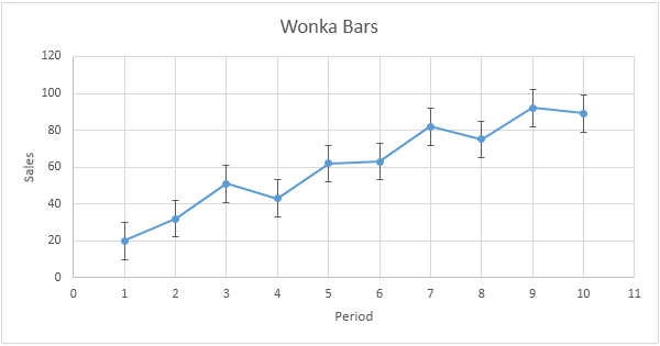 error bars in excel charts