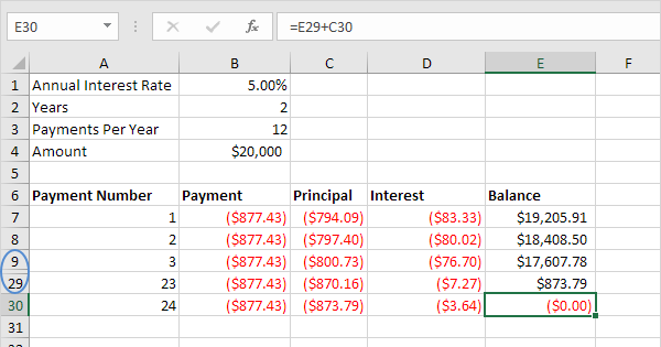 bank loan amortization schedule in excel koni polycode co