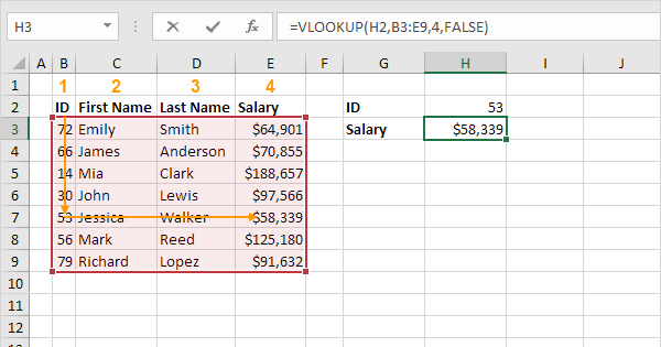 vlookup Vlookup Examples on formula example, sum example, cell example, word example, address example, simple income statement example, rate example, product example, visual basic example, function example, median example, pi example, array example, hyperlink example, pivot table example, database example, cos example, mode example, sumif example,