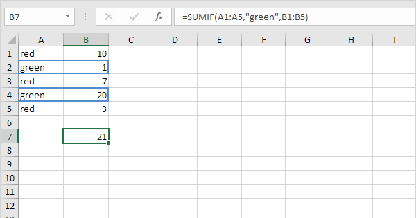 Count and Sum Functions in Excel - Easy Excel Tutorial