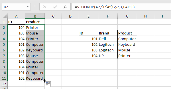 Lookup & Reference Functions in Excel - Easy Excel Tutorial
