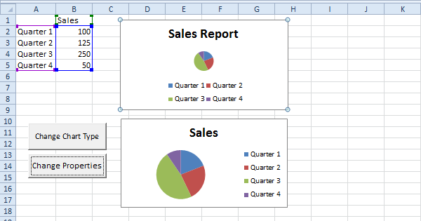 Programming charts in excel vba easy excel macros ccuart Images