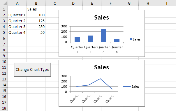 Drawing Lines With Vba In Excel : Programming charts in excel vba easy macros