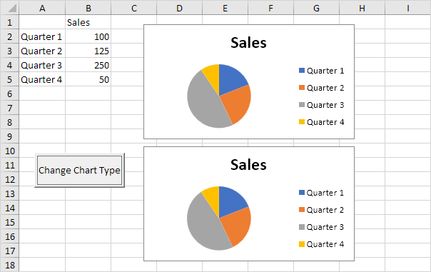 programming-charts-result-1 Vba Worksheet Object Properties on macro chart, browser icons meaning, properties methods, delete chart, hierarchy diagram,